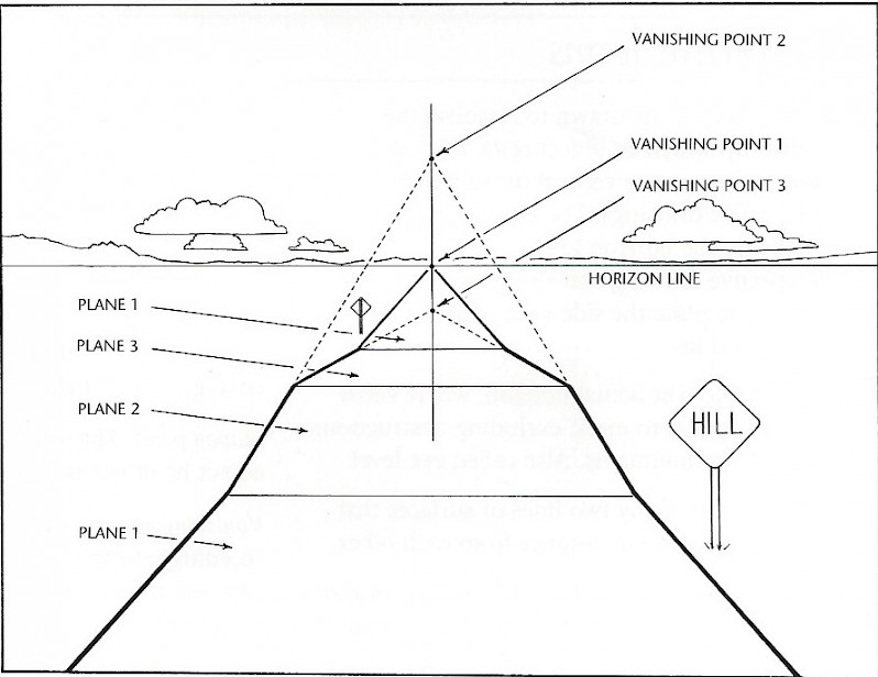 Horizon Line Art Definition : One point perspective
